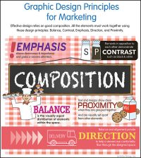 Graphic Design Principles Marketing